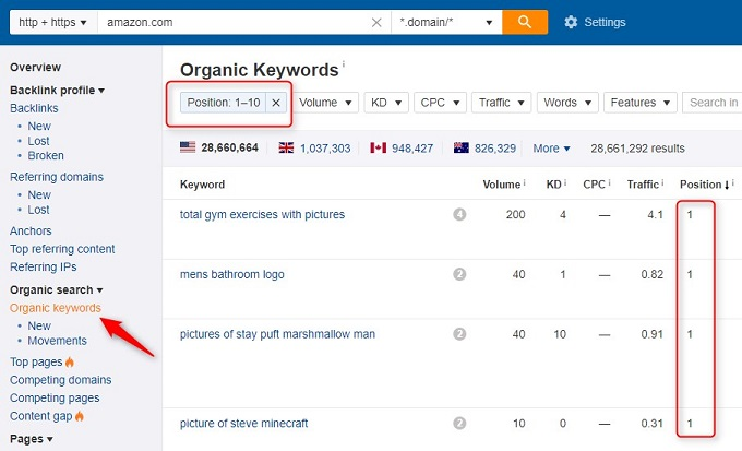 How to choose the right keywords for your next blog post