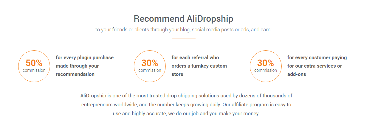 alidropship affiliate program
